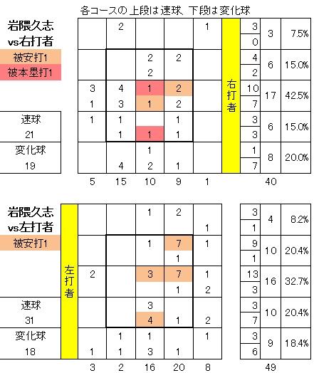 20130516DATA5.jpg