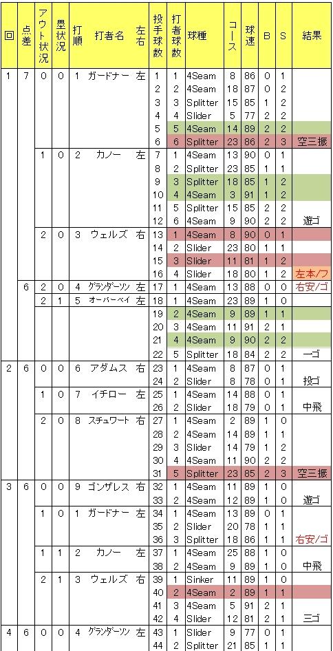 20130516DATA6.jpg