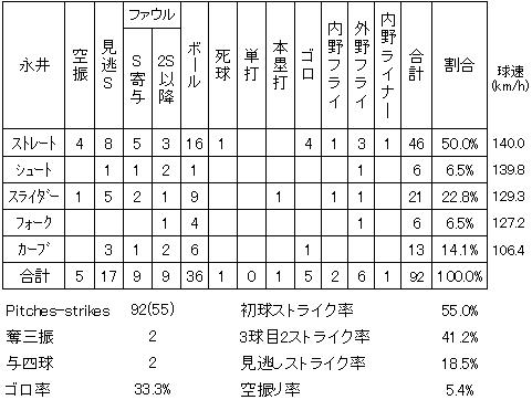 20130526DATA7.jpg