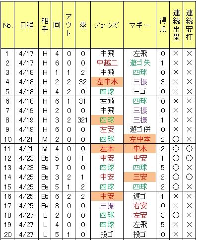 20130604DATA1.jpg