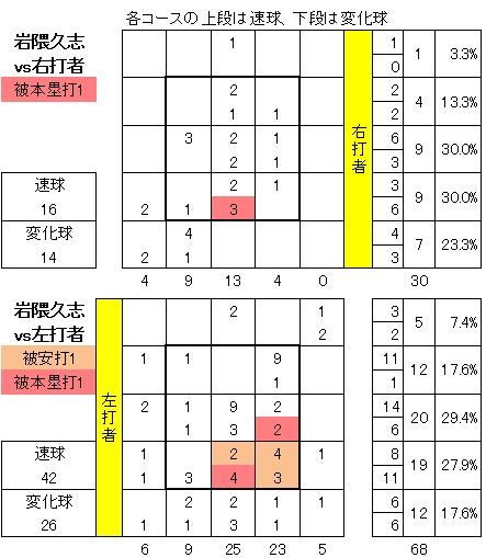 20130623DATA4.jpg