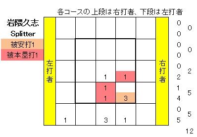 20130623DATA5.jpg