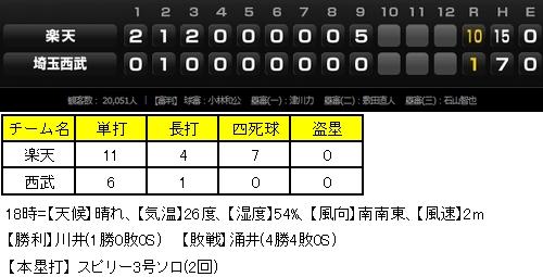 20130627DATA2.jpg
