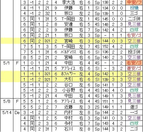 20130702DATA5.jpg