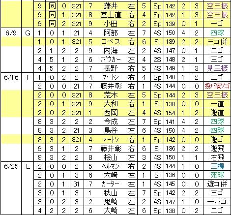 20130702DATA7.jpg