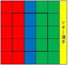 20130704DATA5.jpg