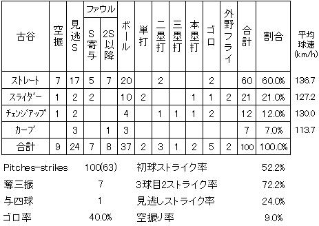 20130704DATA9.jpg