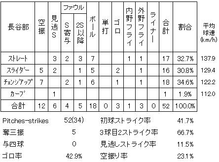 20130705DATA12.jpg