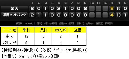 20130706DATA2.jpg