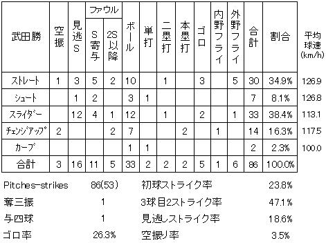 20130709DATA6.jpg