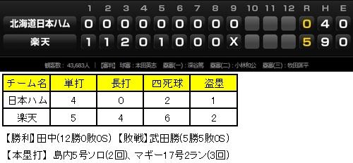 20130709DATA7.jpg