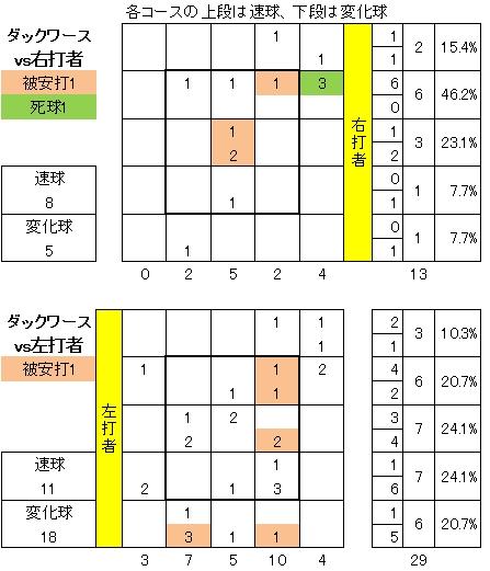 20130714DATA9.jpg