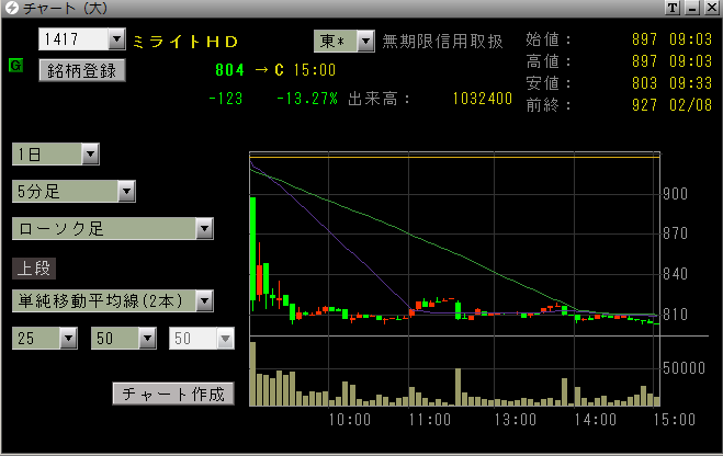 201302122140223b8.png