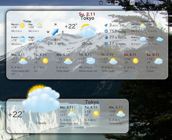 Gis Weather Ubuntu 天気 ウィジェット